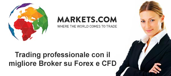 markets.com trading online cfd