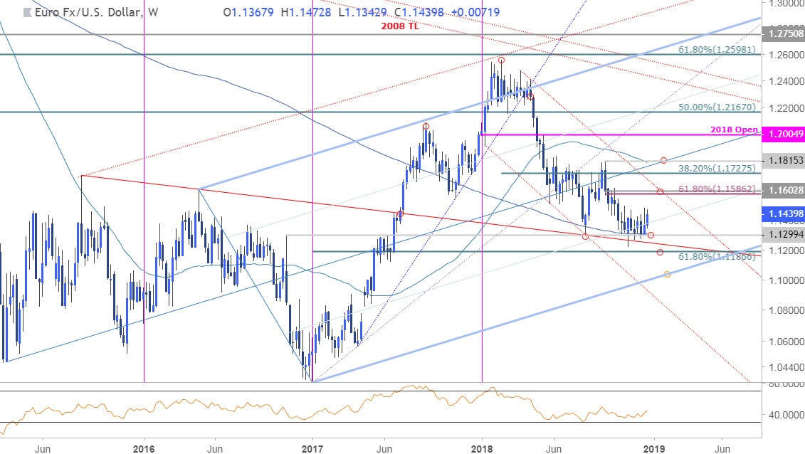 eur_usd_trading_forex