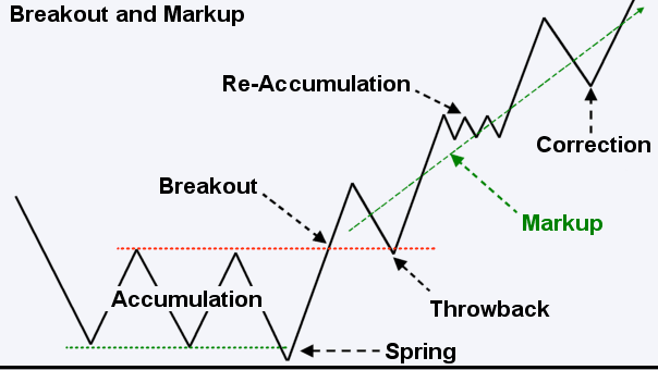 Strategia_Breakout_Trading