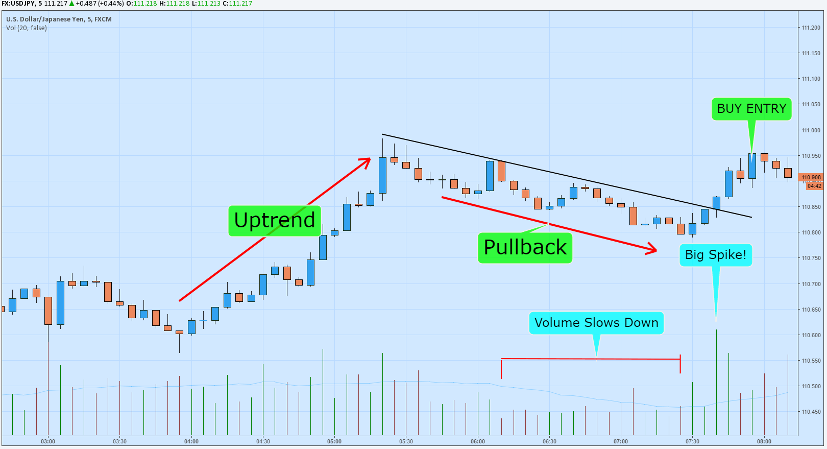 entrare_in_posizione_scalping_trading