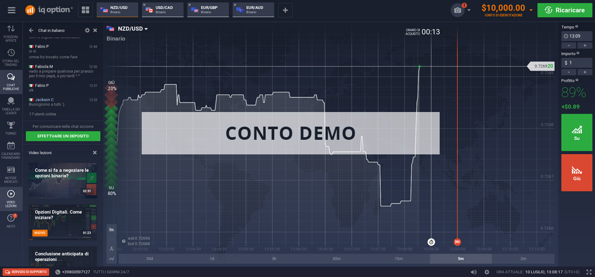 iqoption-demo