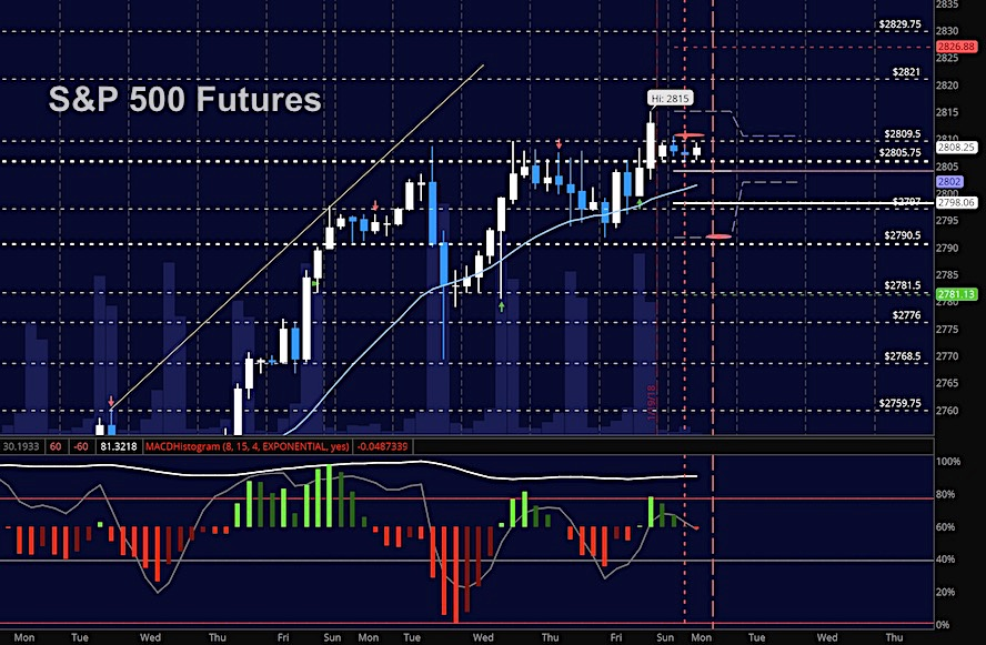 futures_trading