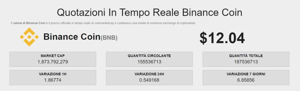 Quotazione in tempo reale Binance Coin